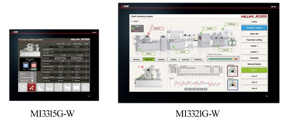 Mitsubishi Electric Launches MI3000 Model Industrial Computers